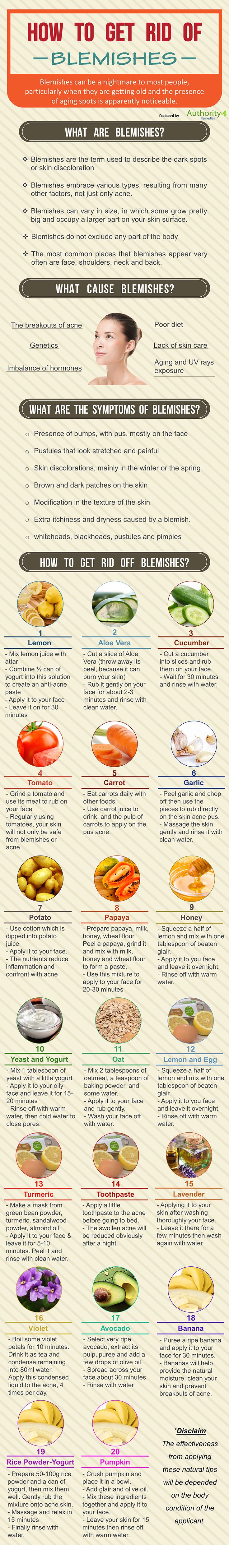 Natural Ways To Treat Blemishes Infographic